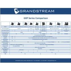 GXP-1628 Grandstream - IP telefon, LCD, 2x SIP účty, 2 linky, 2x RJ45 Gb, POE, HD audio, podsvíc. LCD, 8x BLF