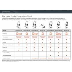 BLACKWIRE-225 Plantronics - náhlavní souprava s 3,5 mm jack konektorem pro mobily, na obě uši, spona přes hlavu