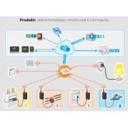 ENERGO-LICENCE Energomonitor - přístup do webové aplikace - celoživotní licence