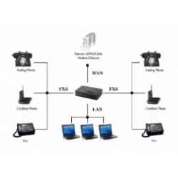 HT812 Grandstream - IP telefonní ATA brána HandyTone 814, 2xRJ45 Gigabit, 2xFXS, 2xSIP, QoS