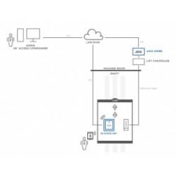 ATEUS-9160501 2N® Network I/O Relay Modul AXIS A9188 pro výtahy